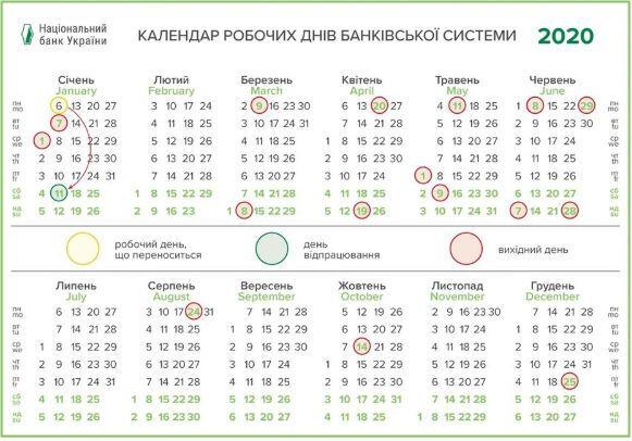 """Як працюватимуть на Великдень """"Нова пошта"""" та банки: з'явився графік"""