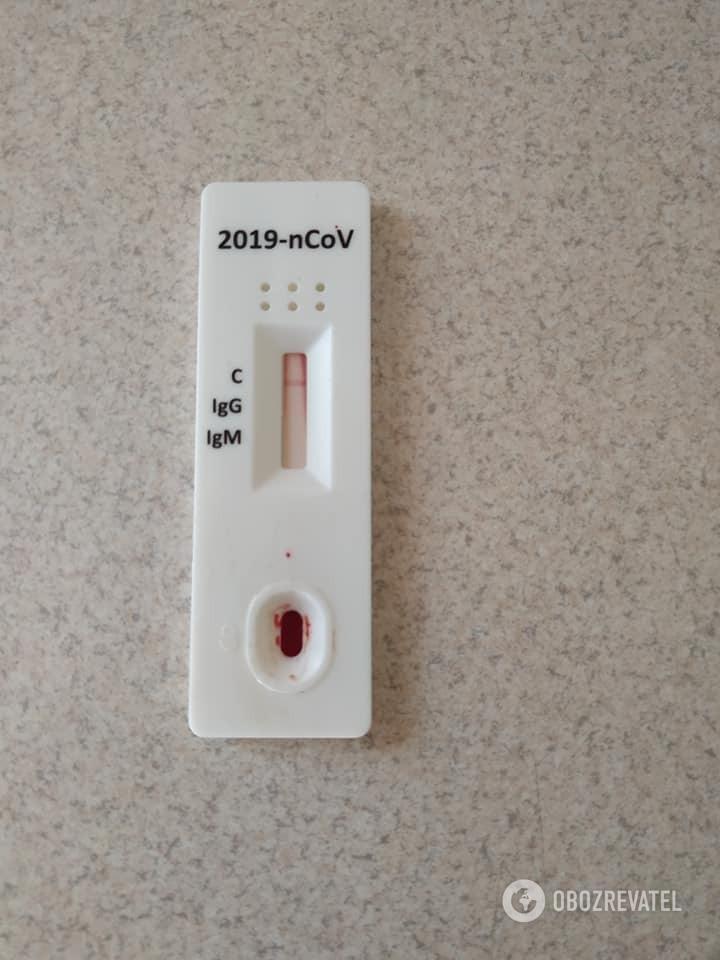 Пройденный тест на коронавирус
