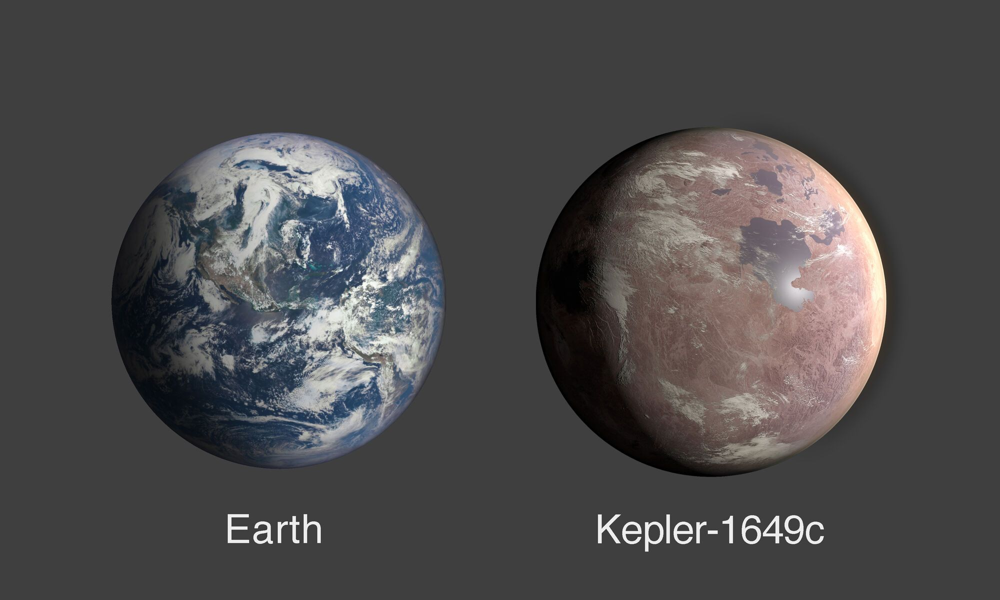 Kepler-1649c в порівнянні з Землею