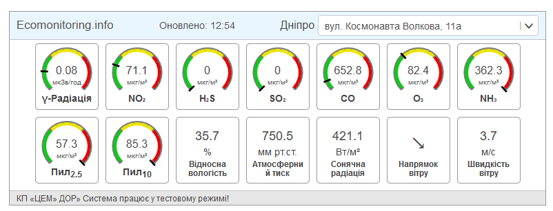 Днепропетровщина утопает в смоге: названа причина