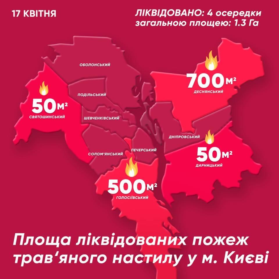 Кличко рассказал о радиации и загрязнения воздуха в Киеве