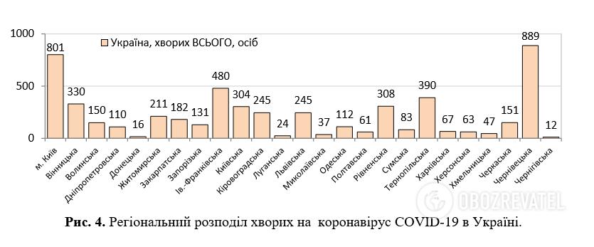 Коронавирус продолжил атаку: статистика в мире и Украине на 19 апреля. Постоянно обновляется