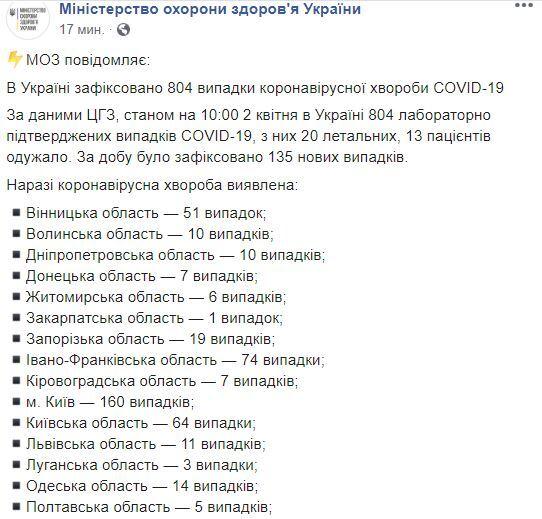 Данні МОЗ о ситуації в Україні