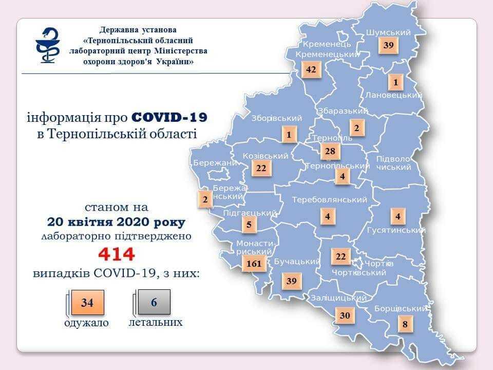 Вводять пропускний режим: Почаїв вирішили закрити через спалах COVID-19