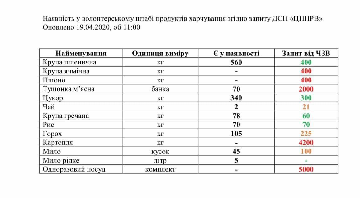 Ситуация крайне опасная. Пожар в Чернобыльской зоне не потушен