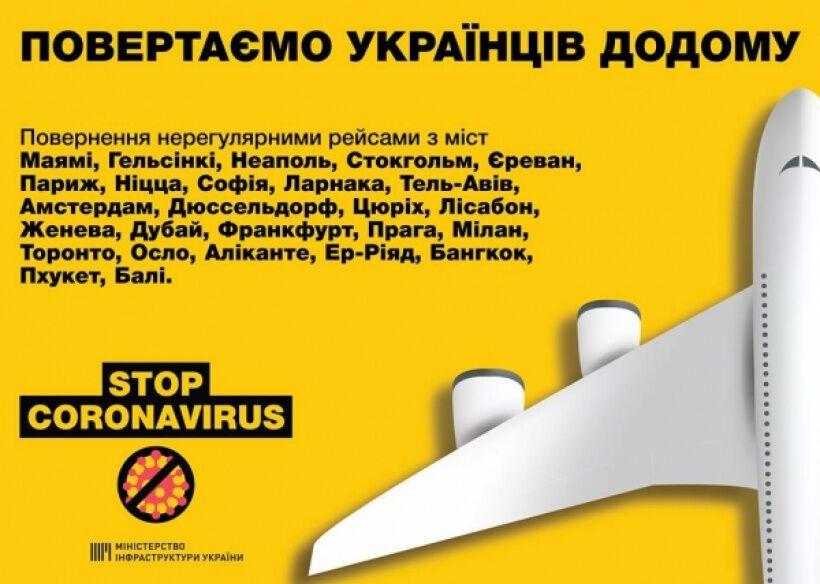 Україна вирішила відновити евакуацію громадян через COVID-19: озвучено ключову умову