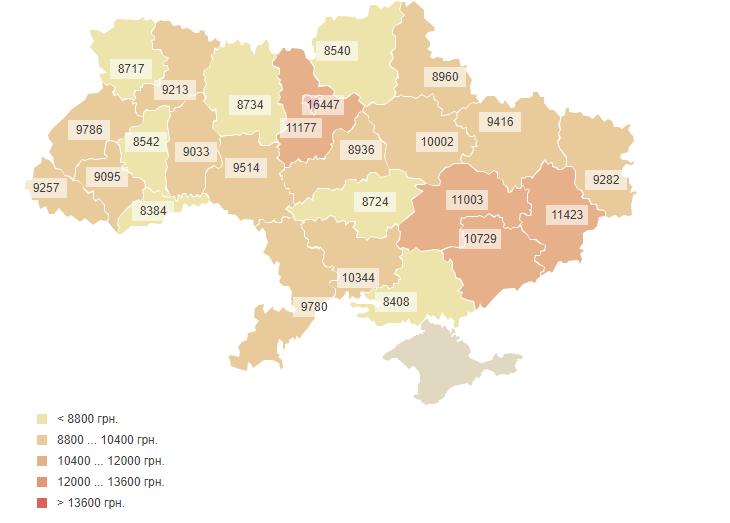 У Дніпрі - одні з найвищих зарплат по Україні