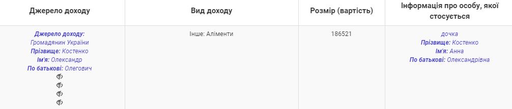 Ехала пьяной? Что известно о депутате Киевсовета Костенко, которая угодила в скандал с полицией