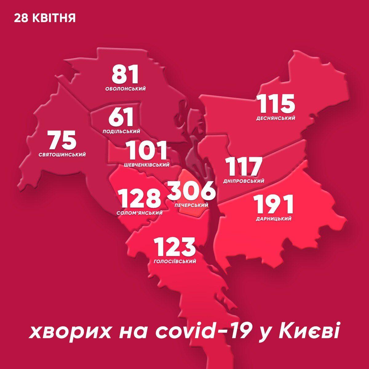 Статистика захворюваності на коронавірус у Києві