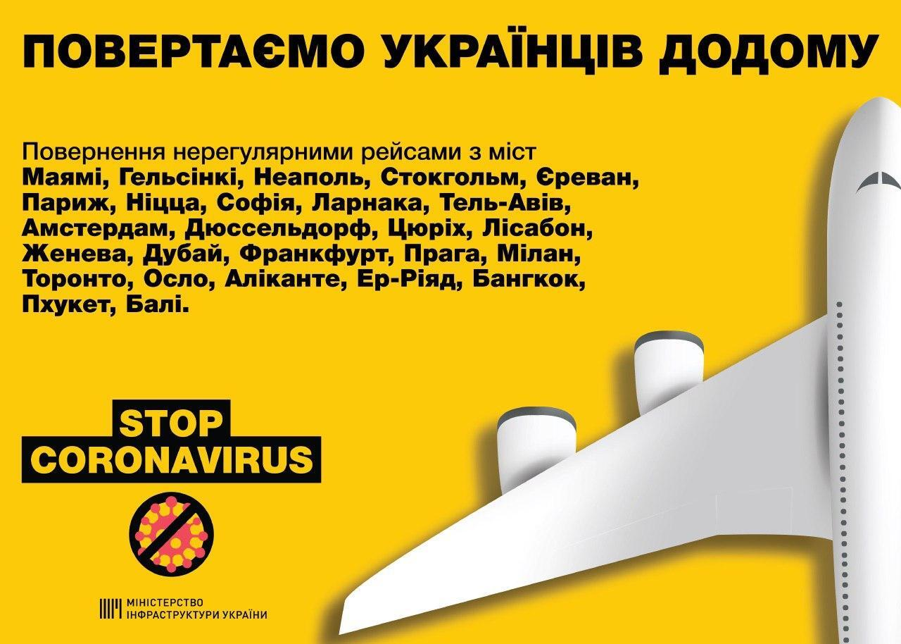 Нерегулярные рейсы доставят украинцев из-за рубежа