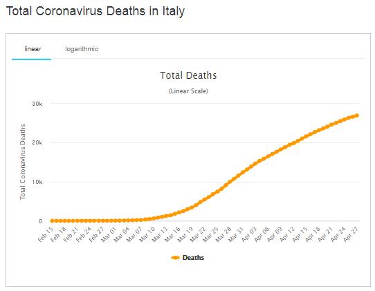 Общее количество смертей