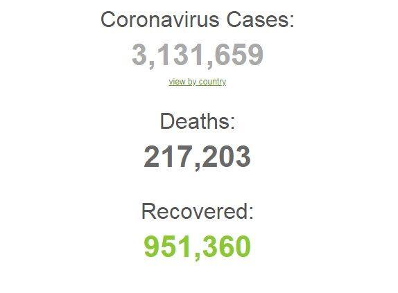 Коронавірус розгулявся у світі та Україні: статистика на 28 квітня. Постійно оновлюється