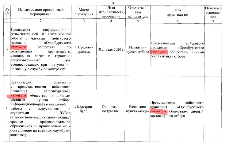 Ряженные возвращаются: зачем РФ мобилизирует казаков?