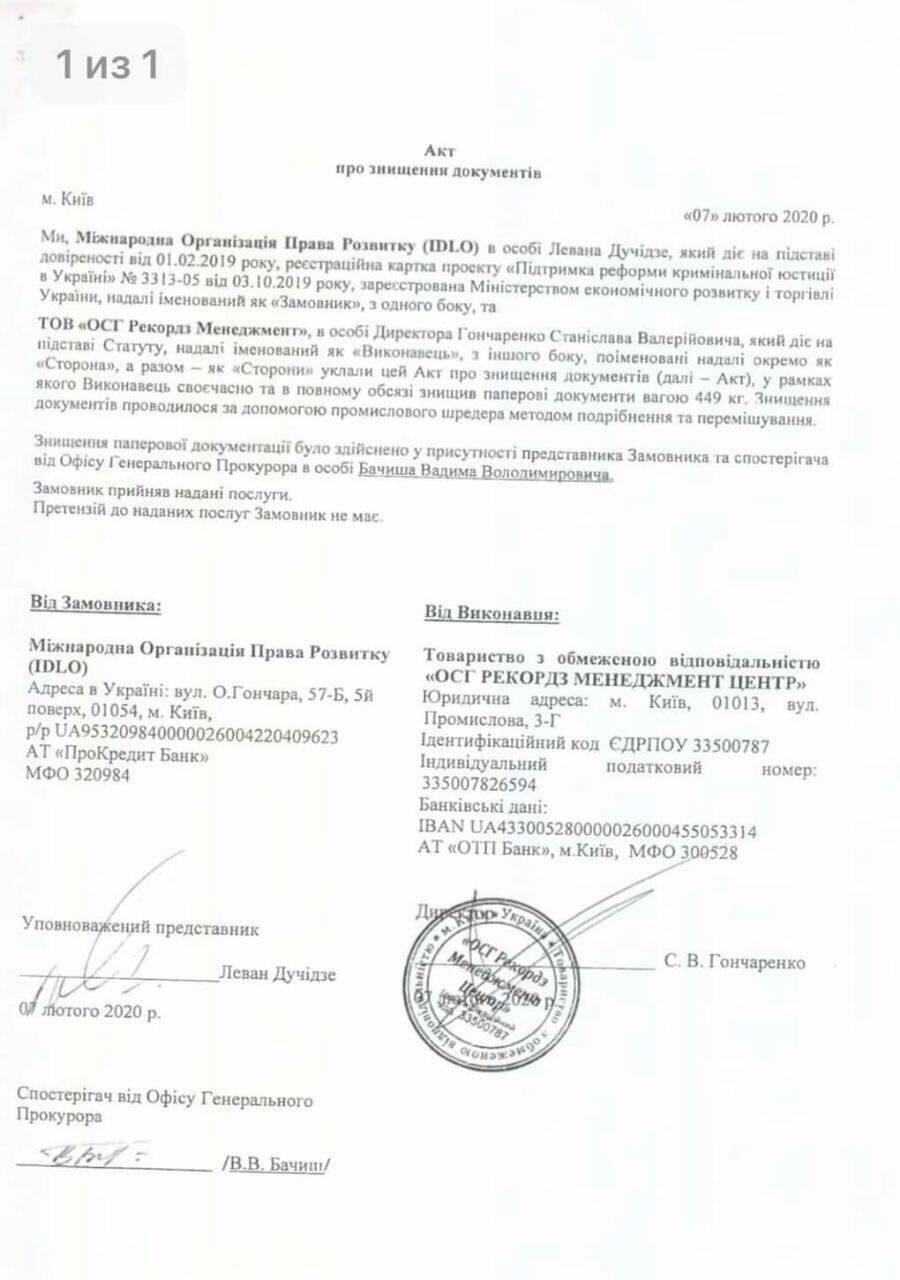 Акти про знищення документів