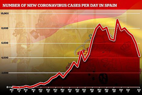 Распространение COVID-19 в Испании