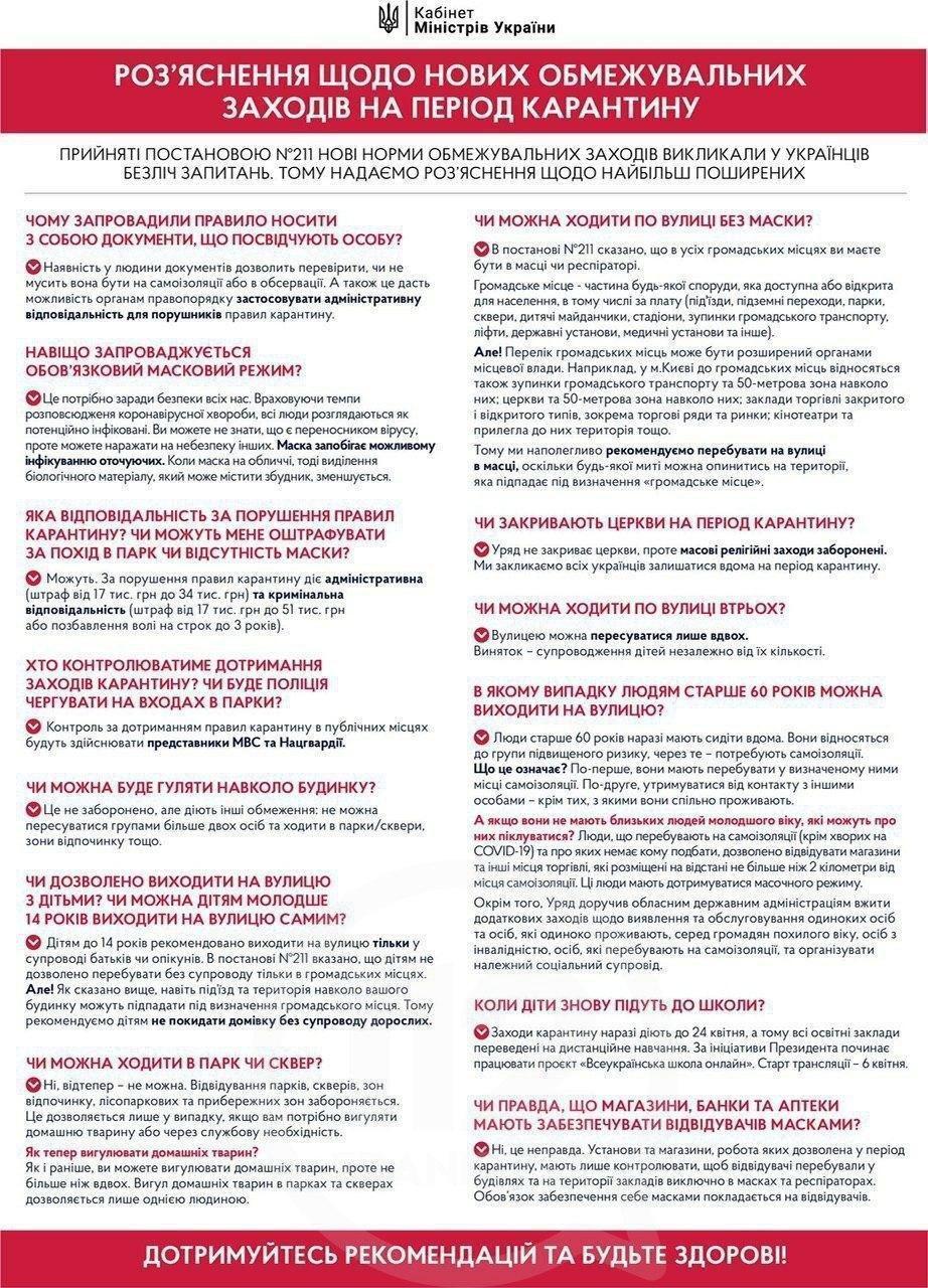 Какие документы нужны для выхода из дома при карантине: список
