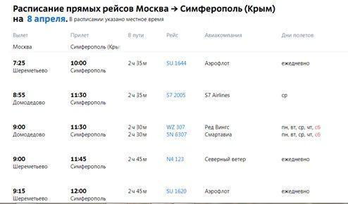 Розклад рейсів з Росії в окупований Крим