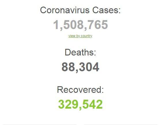 """Коронавирус """"разгулялся"""" в мире и Украине: статистика на 8 апреля. Постоянно обновляется"""