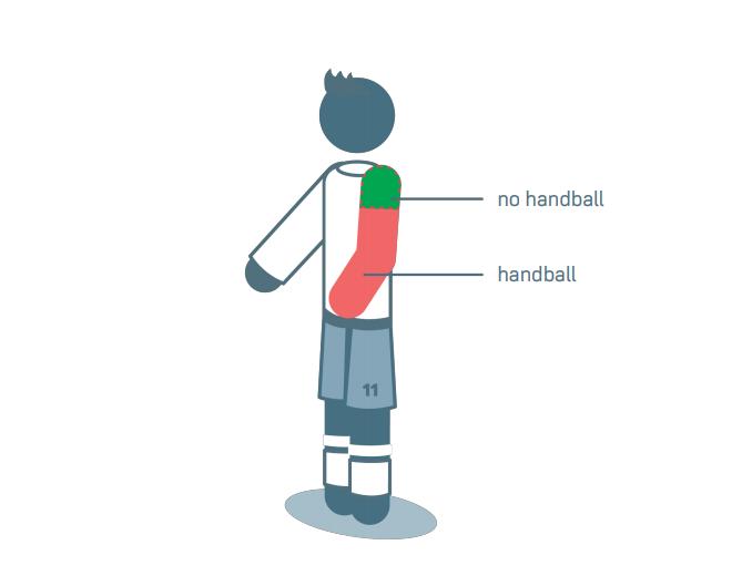 Новая трактовка игры рукой
