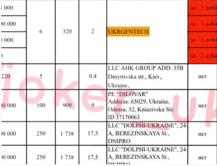 Уряд замовив виробництво вітчизняних ПЛР-тестів фірмі-одноденці