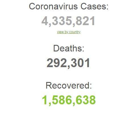 Пандемия COVID-19 не утихает, десятки тысяч новых больных по миру: статистика по коронавирусу на 12 мая. Постоянно обновляется