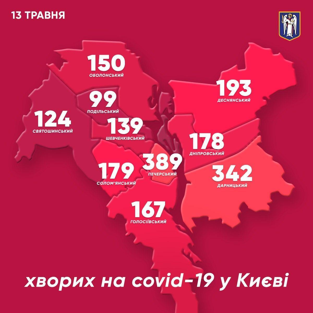 В Киеве заболели COVID-19 почти 2 тысячи человек: появились свежие данные