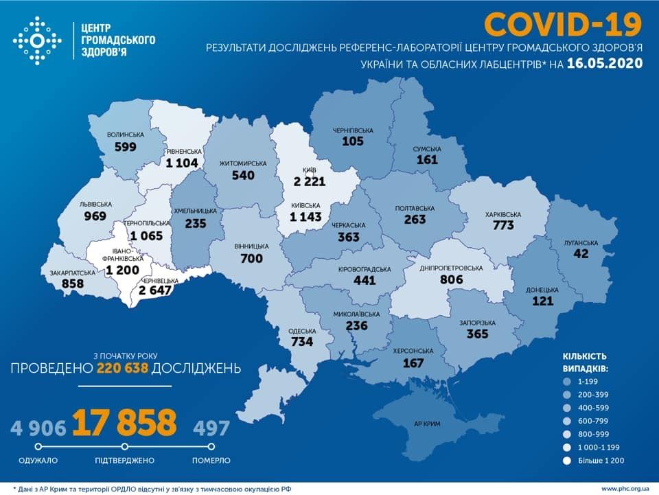 За сутки 528 новых случаев: статистика Минздрава по COVID-19 на 16 мая