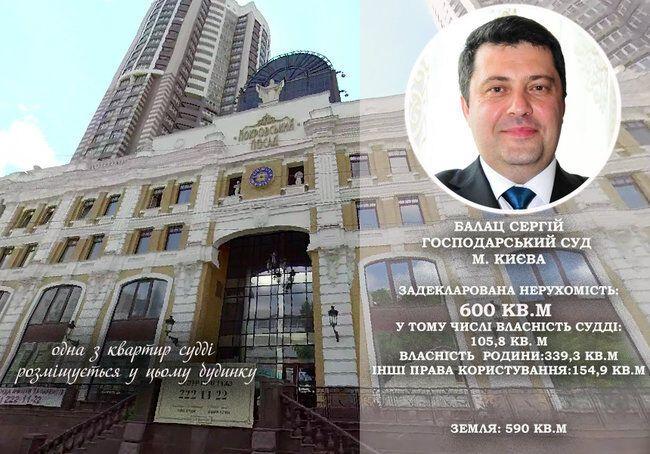 Елітна нерухомість і мільйонні статки: у мережі показали, як живуть столичні судді