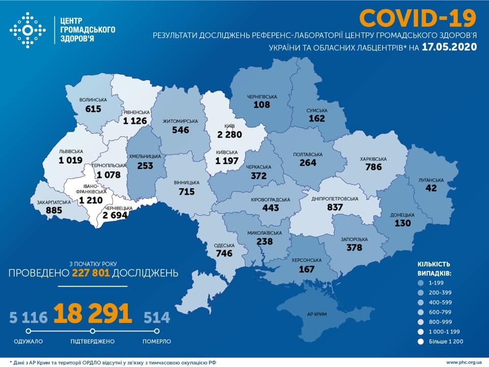 За сутки 433 новых случая: статистика Минздрава по COVID-19 на 17 мая