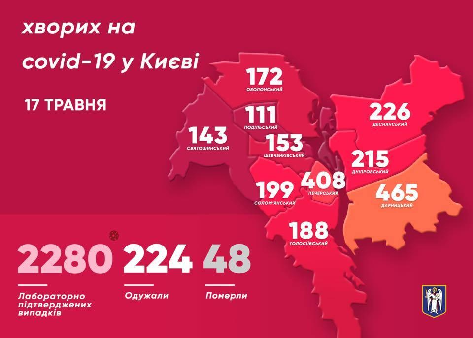 Коронавирус в Киеве: Кличко назвал самые зараженные районы