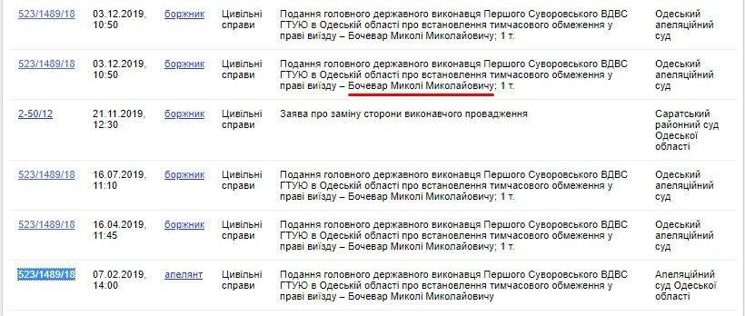 Дело на миллионы: как в Одессе обобрали государственный банк