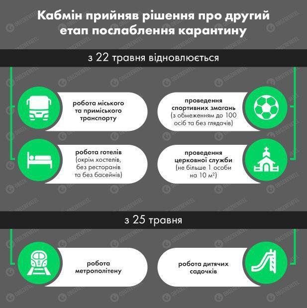 До какого числа продлили карантин в Украине: появилось пояснение