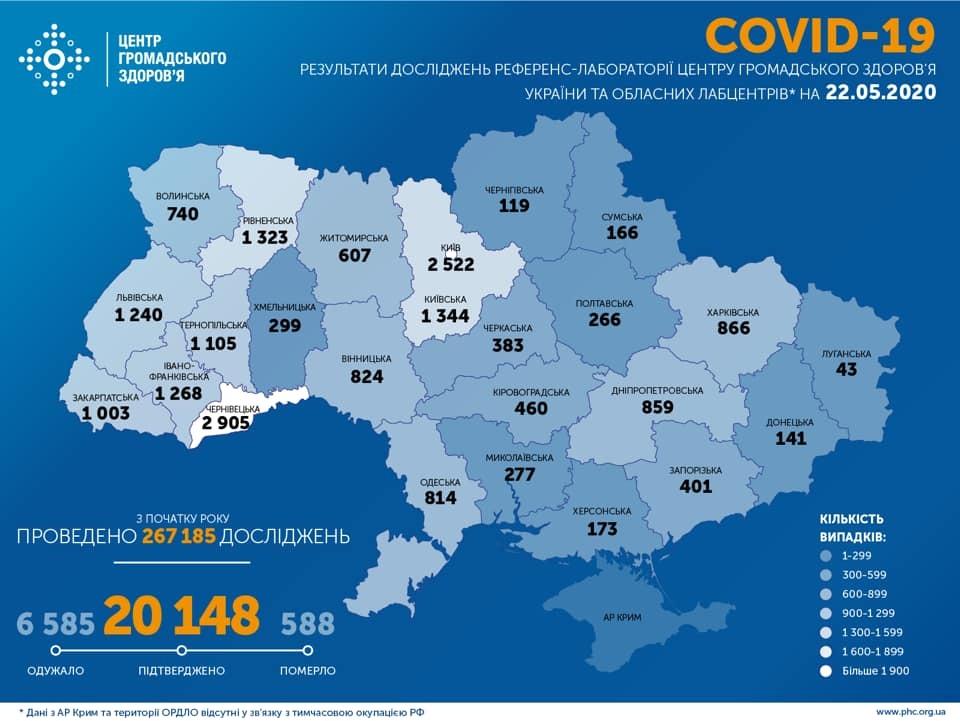 Ситуация с коронавирусом в Украине