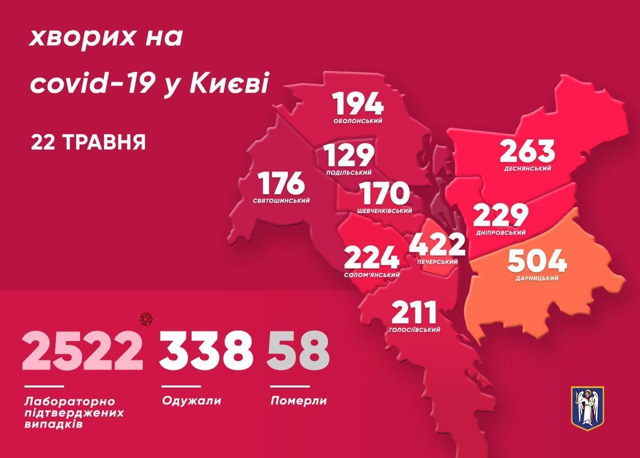 COVID-19 у Києві: Кличко назвав найбільш заражені райони