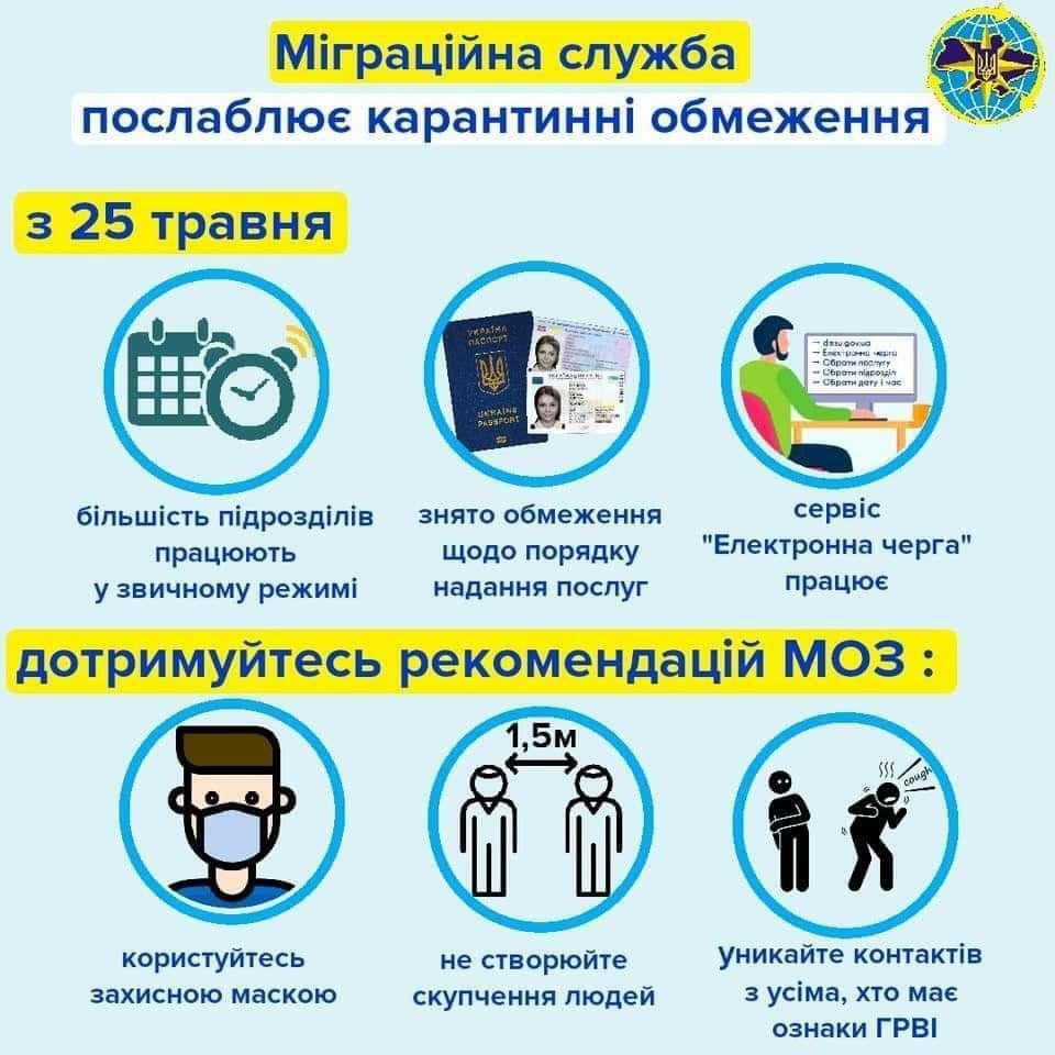 """Миграционная служба Украины возобновляет работу: какие области """"пролетели"""""""