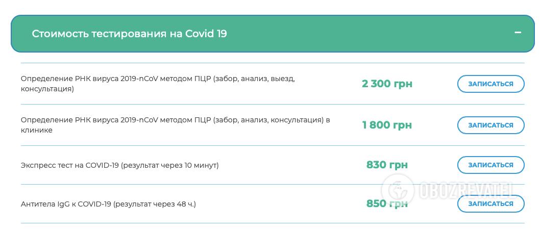 Цены на тестирование на коронавирус