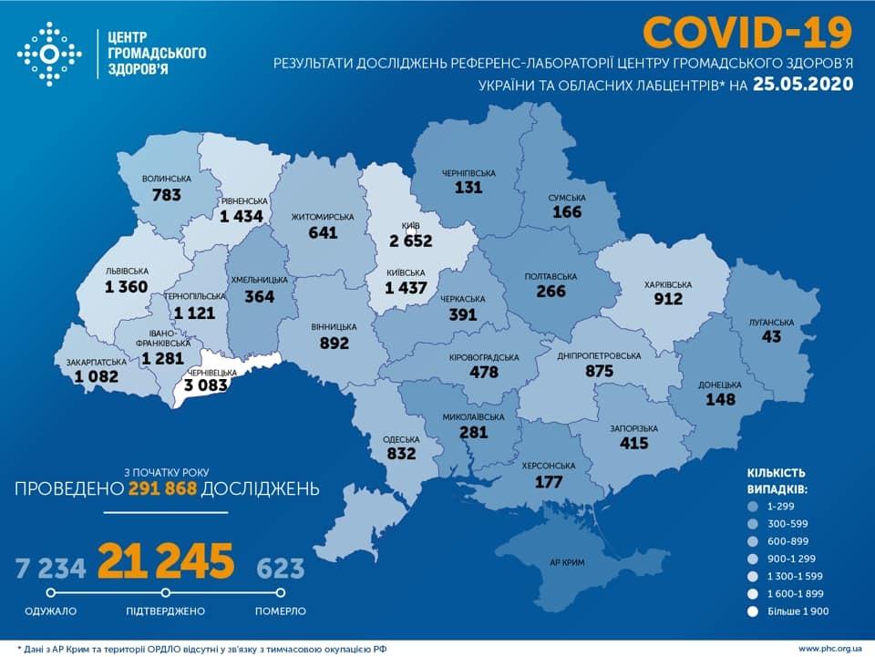 В Украине резко уменьшилось количество больных COVID-19: появилась статистика Минздрава на 25 мая