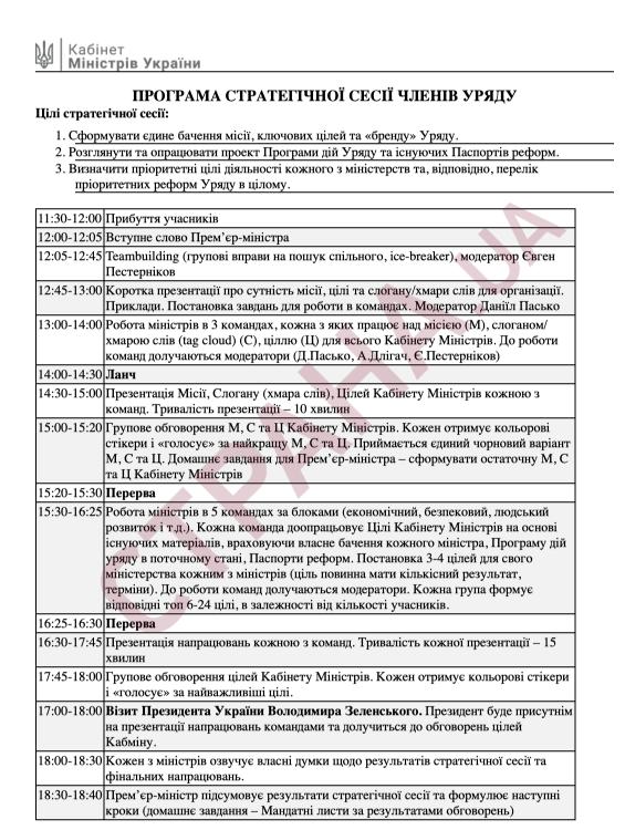 Кабмин собрался на стратегическую сессию: ждут Зеленского