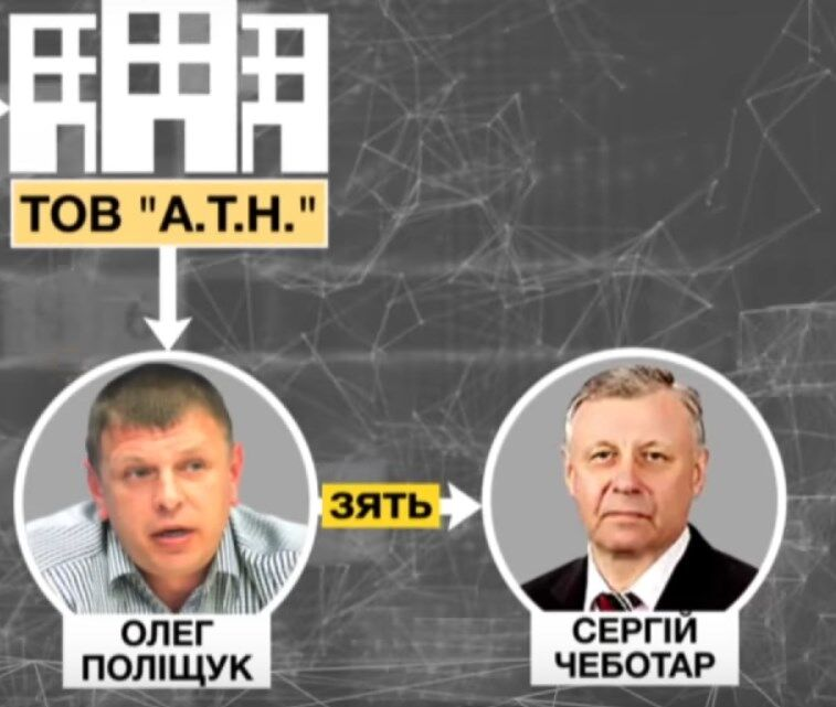 Олег Полищук и Сергей Чеботарь