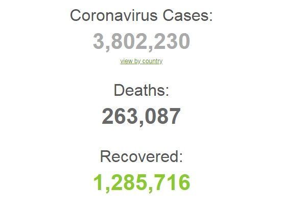 Мир близок к разработке вакцины: статистика по коронавирусу на 6 мая. Постоянно обновляется