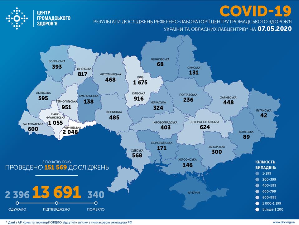 Коронавирус в Украине ускорился: статистика Минздрава по COVID-19 на 7 мая