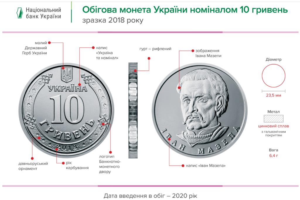 Новая монета 10 грн