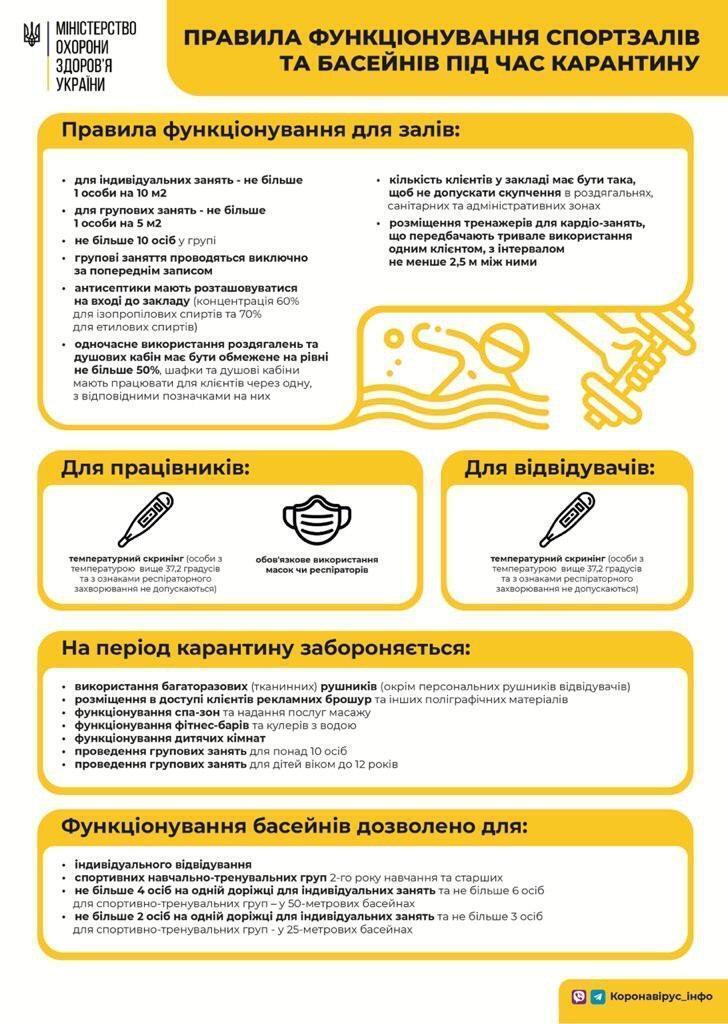 Новые старые деньги, ослабление карантина и фиксация ПДД: что изменилось в Украине с 1 июня