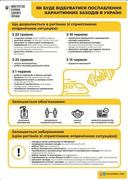 В Украине стартовал третий этап ослабления карантина