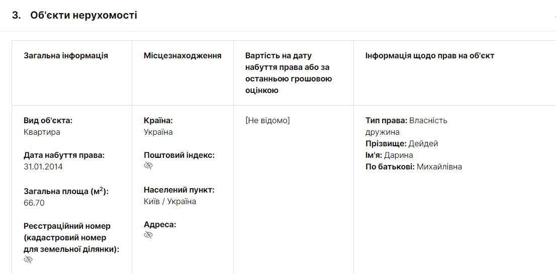 Скандальный экс-нардеп Дейдей устроился советником главы Нацполиции Киева