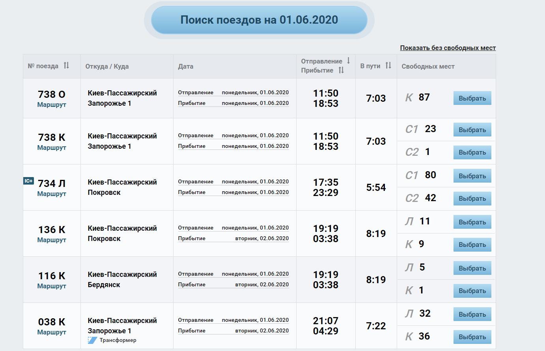 Билеты по направлению Киев-Днепр 1 июня