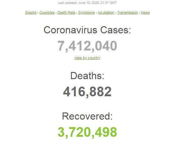 Заразились более 120 тыс. за сутки: статистика по COVID-19 на 10 июня. Постоянно обновляется