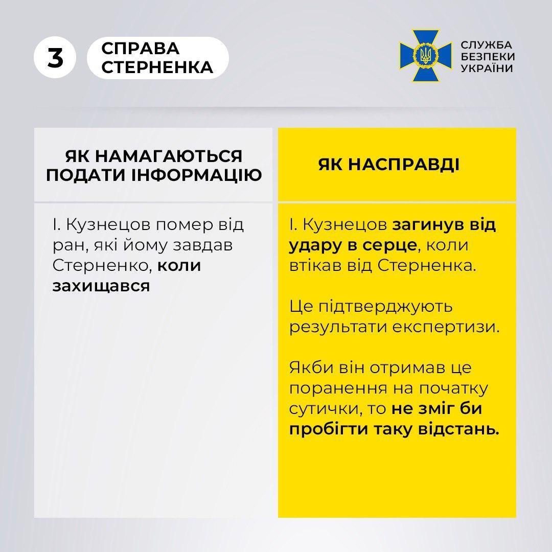 """""""Дело Стерненко"""""""
