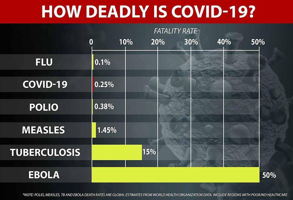 В 4 раза слабее? Ученые развенчали мифы о смертоносности COVID-19