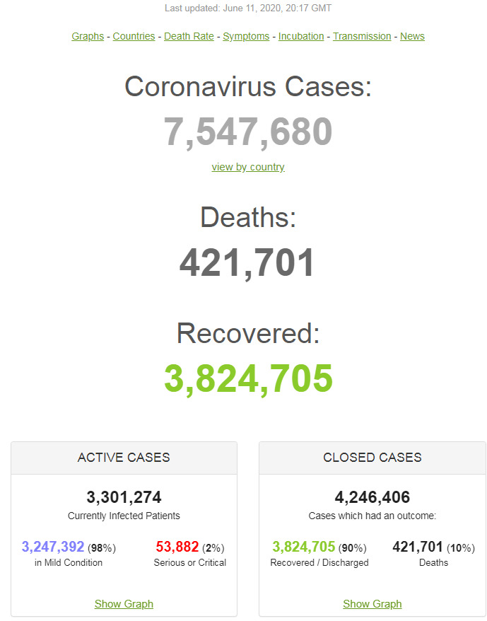 В Китай снова вернулся коронавирус: статистика по COVID-19 на 11 июня. Постоянно обновляется